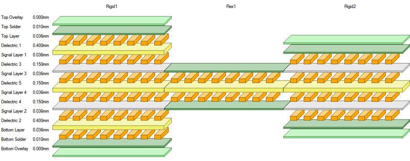 PCB多层堆栈技术