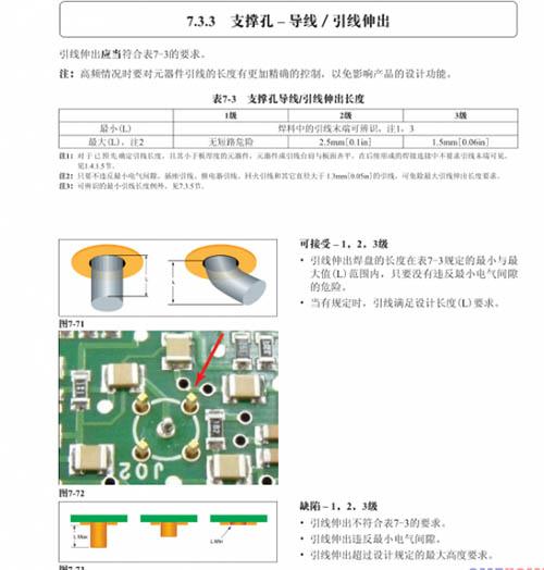 PCBA焊接出脚标准